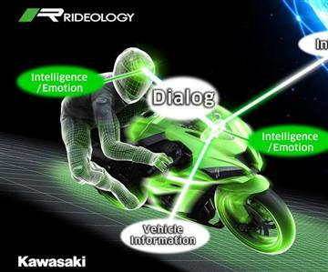 Entwicklung von Motorrädernmit künstlicher Intelligenz